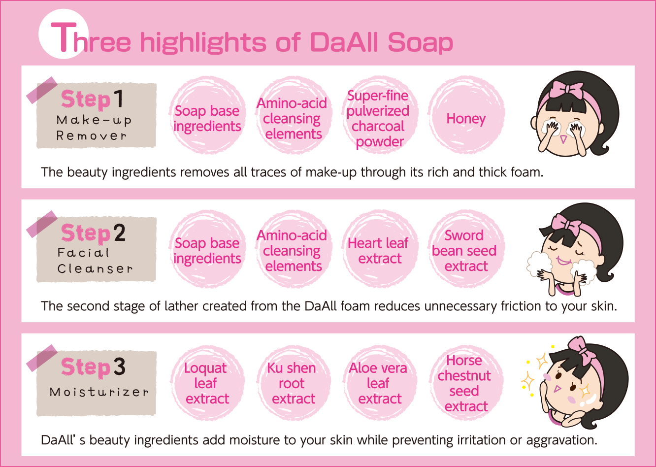Three highlights of DaAll Soap